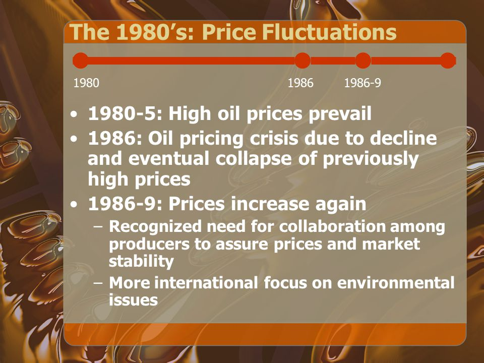 The 1980's: Price Fluctuations