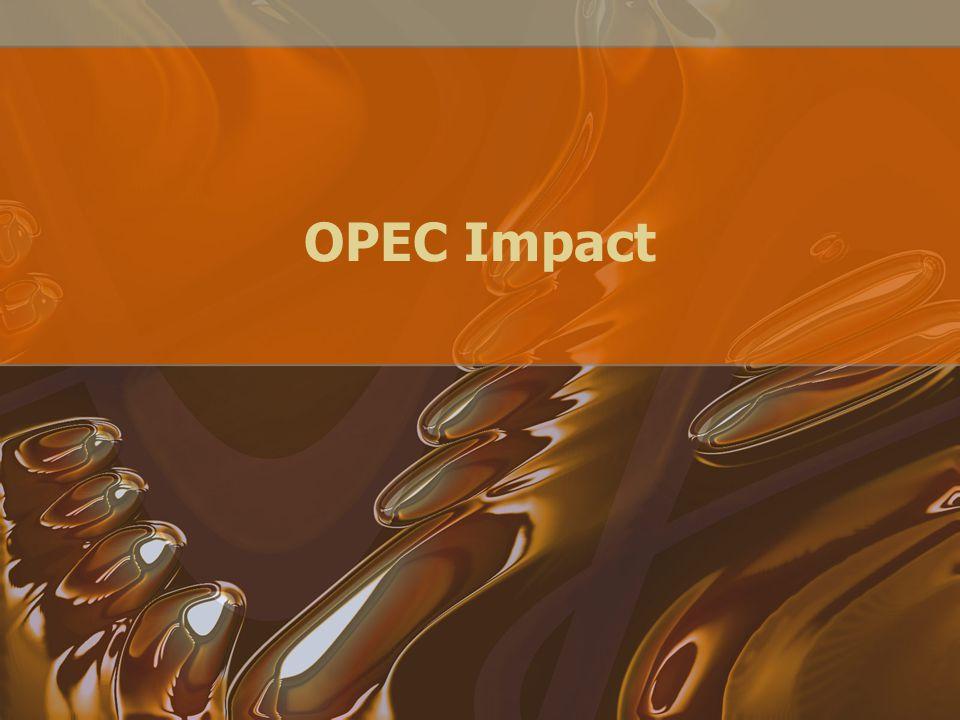 OPEC Impact