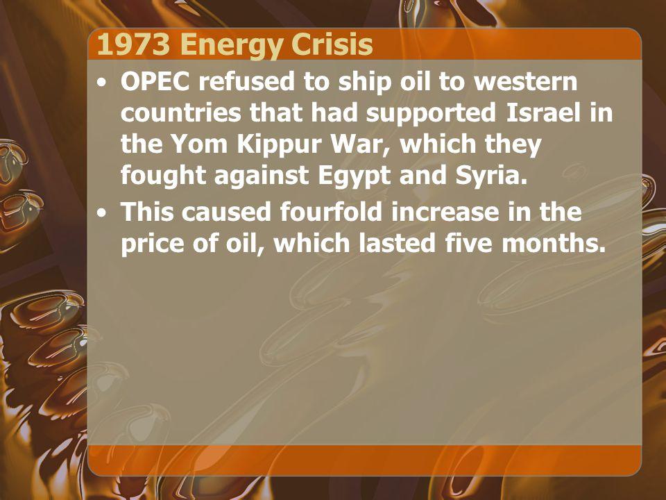1973 Energy Crisis