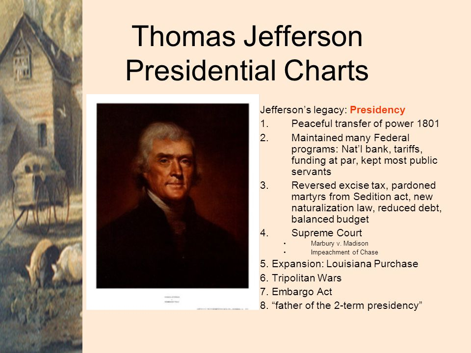 how jeffersonian was thomas jefferson as president Thomas jefferson was not jeffersonian  david m brinley for the washington post   when in 1803 president jefferson learned that the united states could buy the vast louisiana territory .