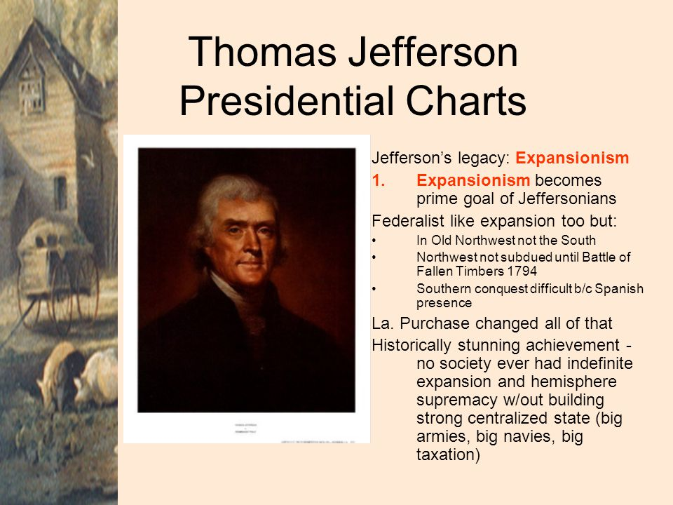 a discussion of thomas jeffersons presidential legacy Thomas jefferson fell into the hands  given out on authority of the jeffersons' oldest daughter who  the entry and revokes a legacy of £100.