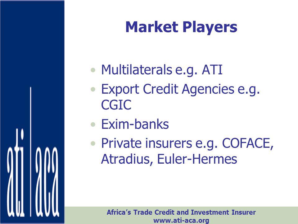 Market Players Multilaterals e.g. ATI Export Credit Agencies e.g. CGIC