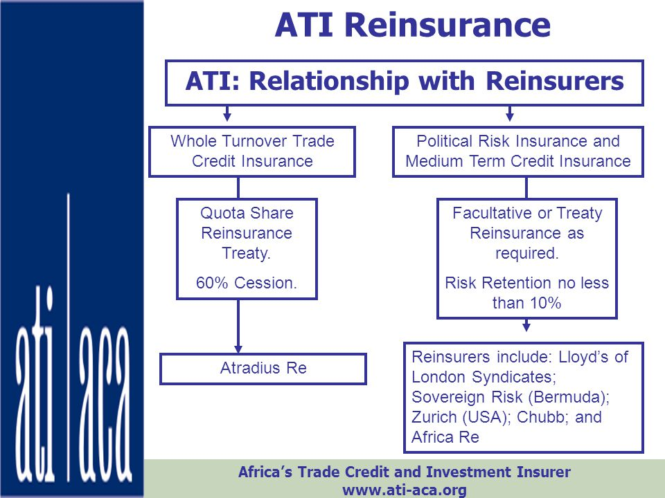 ATI: Relationship with Reinsurers