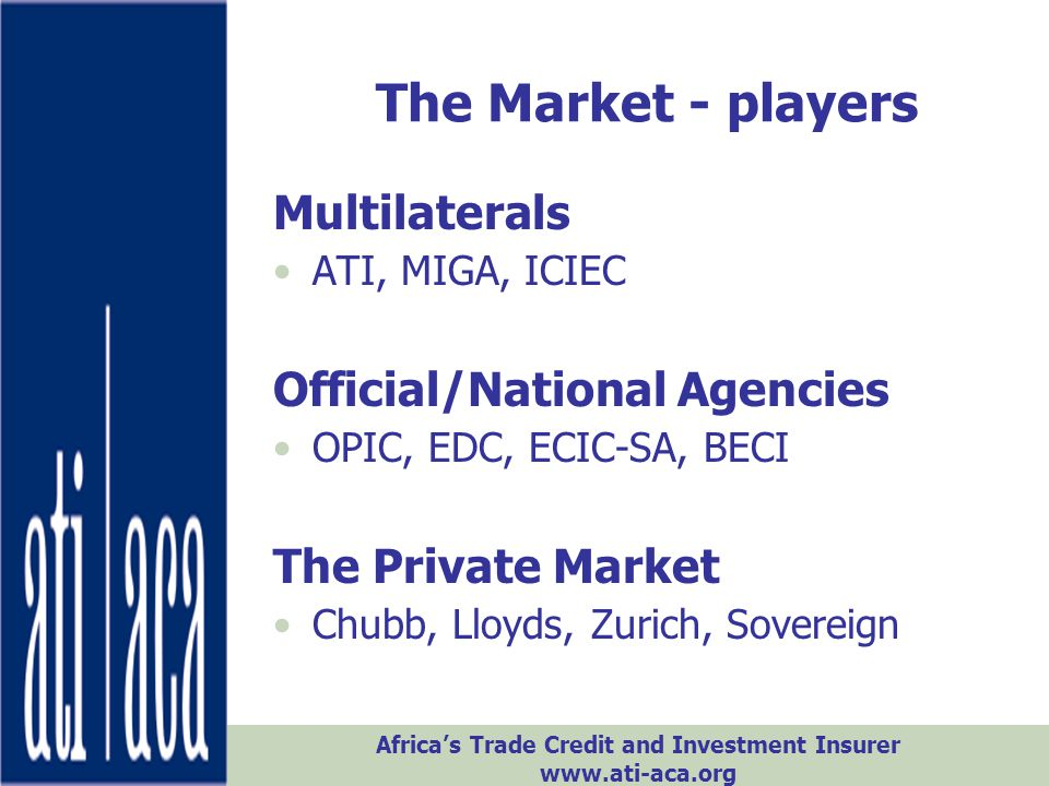 The Market - players Multilaterals Official/National Agencies