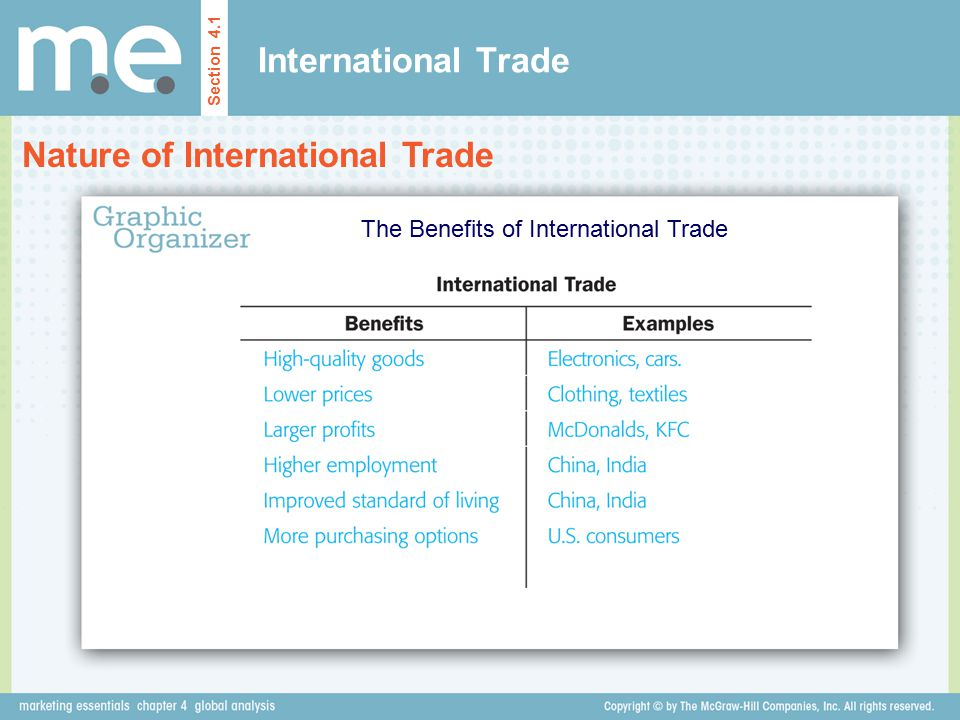 The Benefits of International Trade