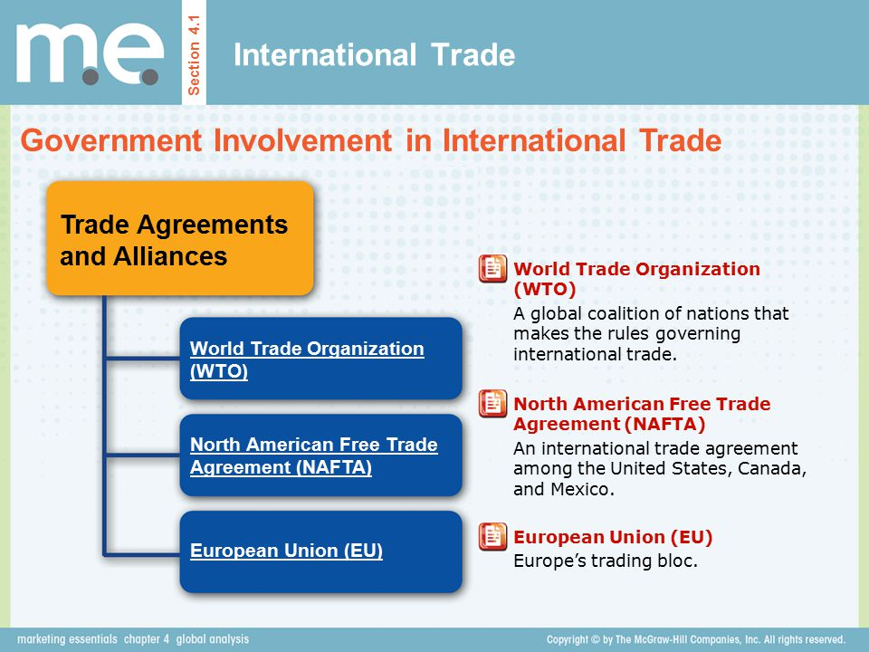 Government Involvement in International Trade