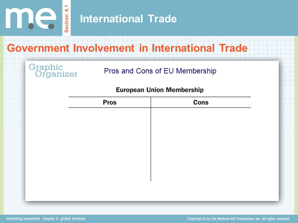 Pros and Cons of EU Membership