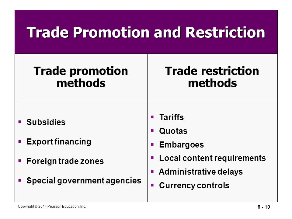 Trade Promotion and Restriction