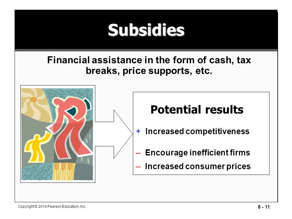Subsidies Potential results