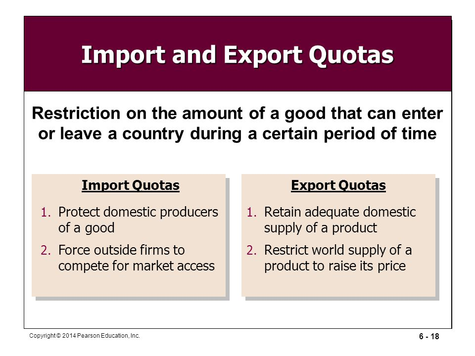 Import and Export Quotas
