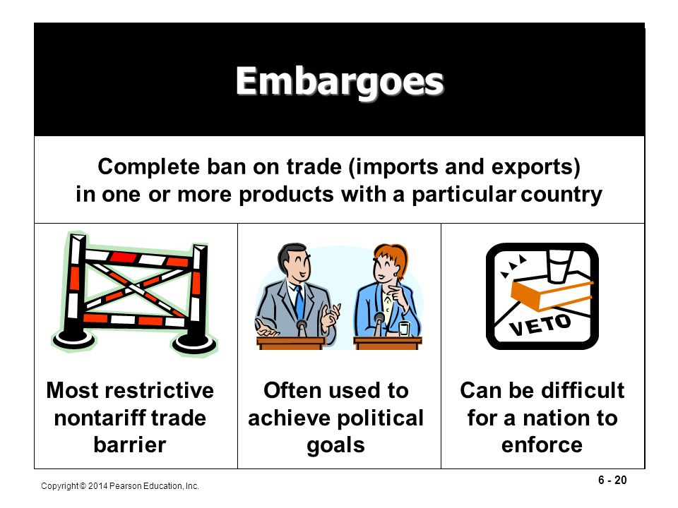 Embargoes Complete ban on trade (imports and exports)