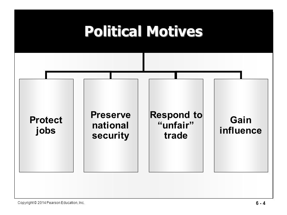 Political Motives Protect jobs Preserve national security Respond to