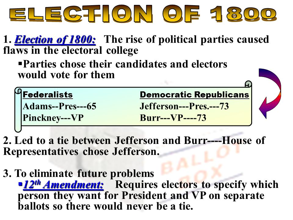 ELECTION OF 1800 1. Election of 1800: The rise of political parties caused flaws in the electoral college.