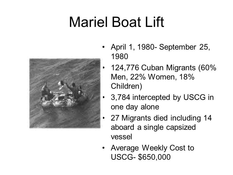 Mariel Boat Lift April 1, 1980- September 25, 1980