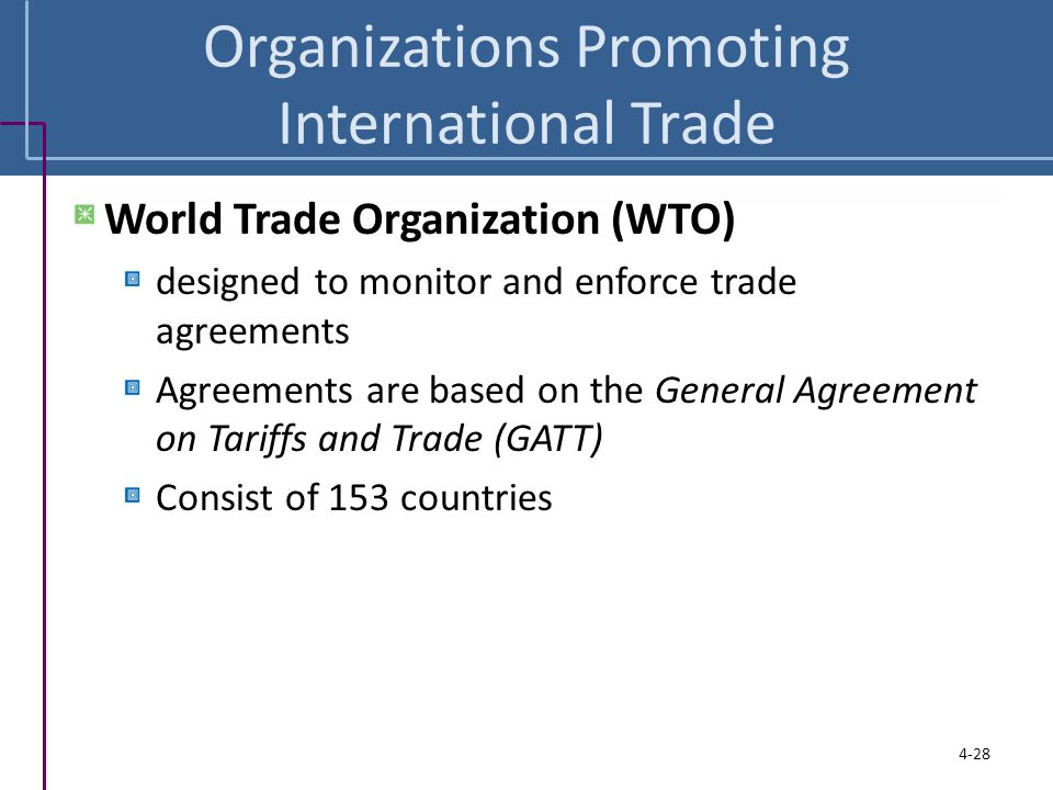 Organizations Promoting International Trade