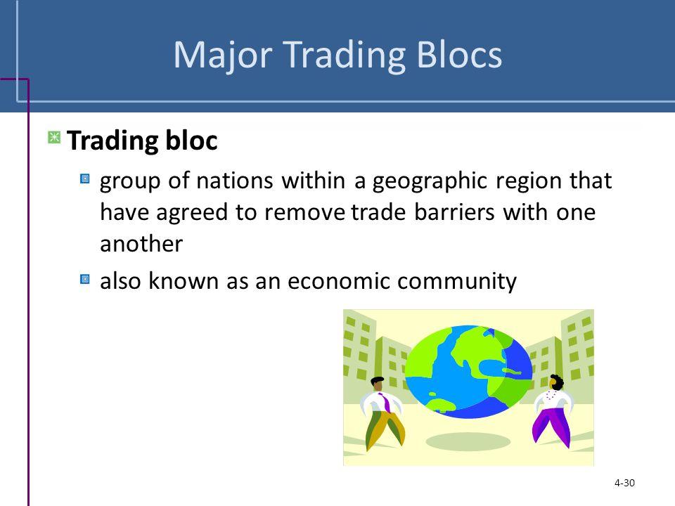 Major Trading Blocs Trading bloc