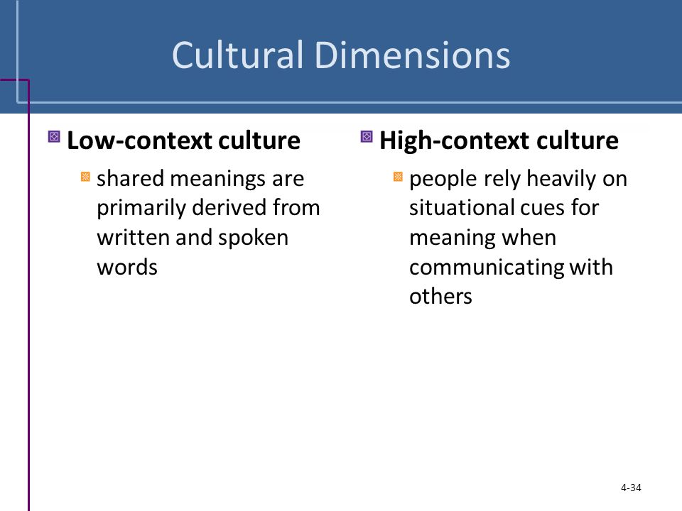 Cultural Dimensions Low-context culture High-context culture