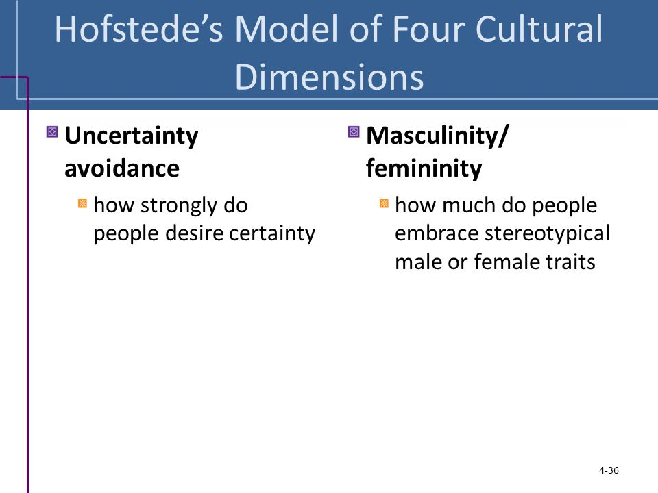 Hofstede's Model of Four Cultural Dimensions