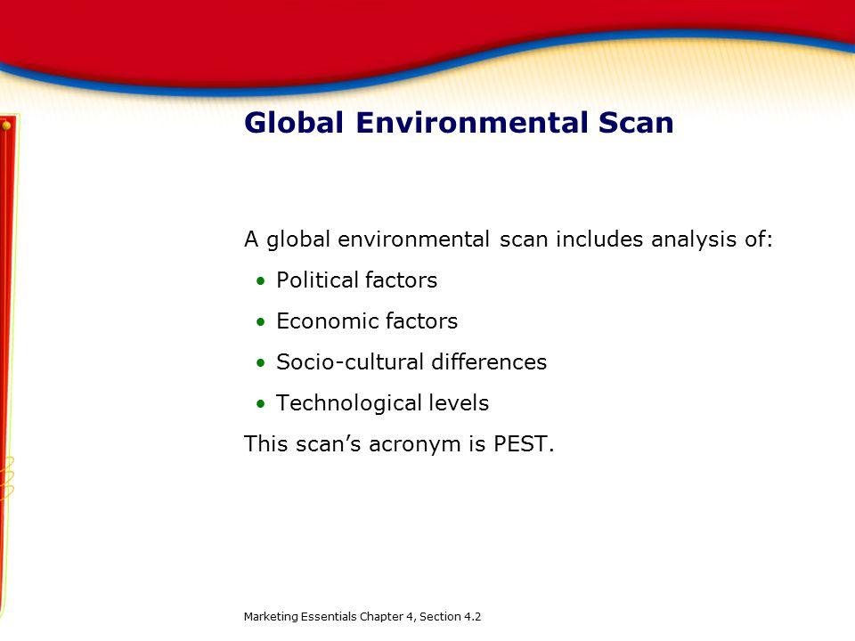 Global Environmental Scan