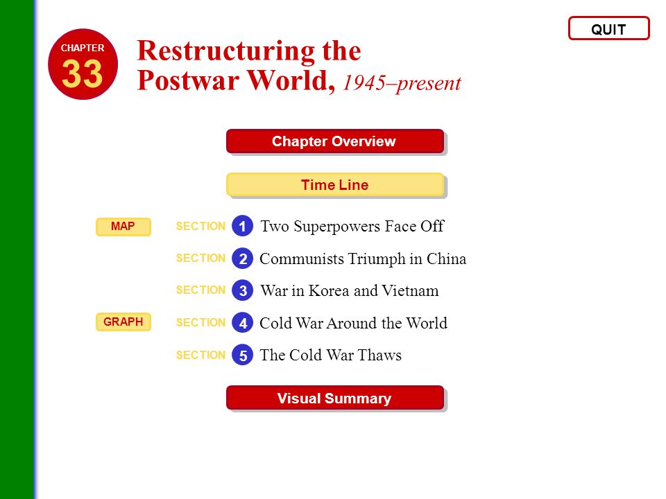 33 Restructuring the Postwar World, 1945–present