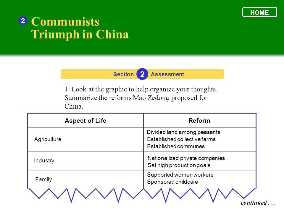 Communists Triumph in China 2 2
