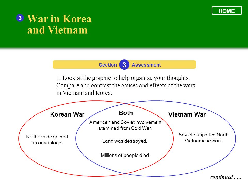 an introduction to the comparison of korea and vietnam Vietnam asks south korea for backing in the south china sea against china seoul wants more coordination with hanoi on north korea's mounting threat.