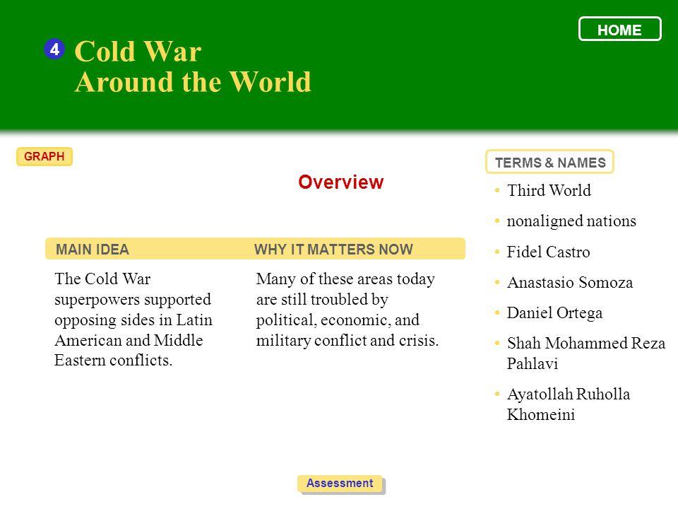 Cold War Around the World Overview 4 • Third World