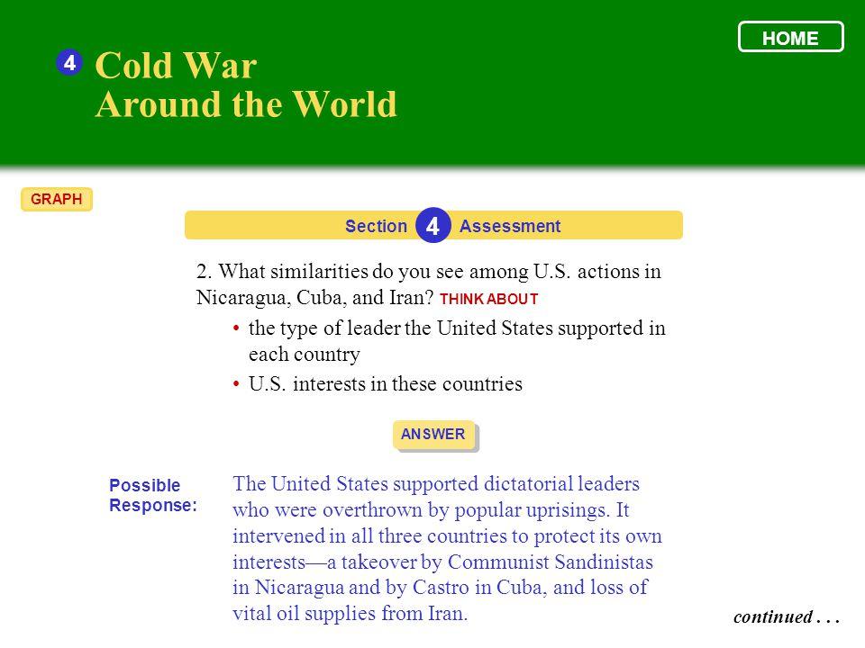 Cold War Around the World 4 4