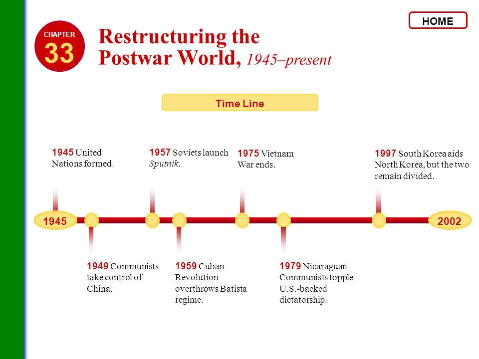 33 Restructuring the Postwar World, 1945–present HOME Time Line 1945