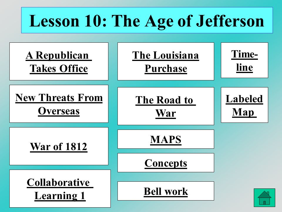 Lesson 10: The Age of Jefferson