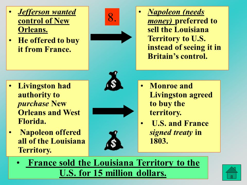Jefferson wanted control of New Orleans.