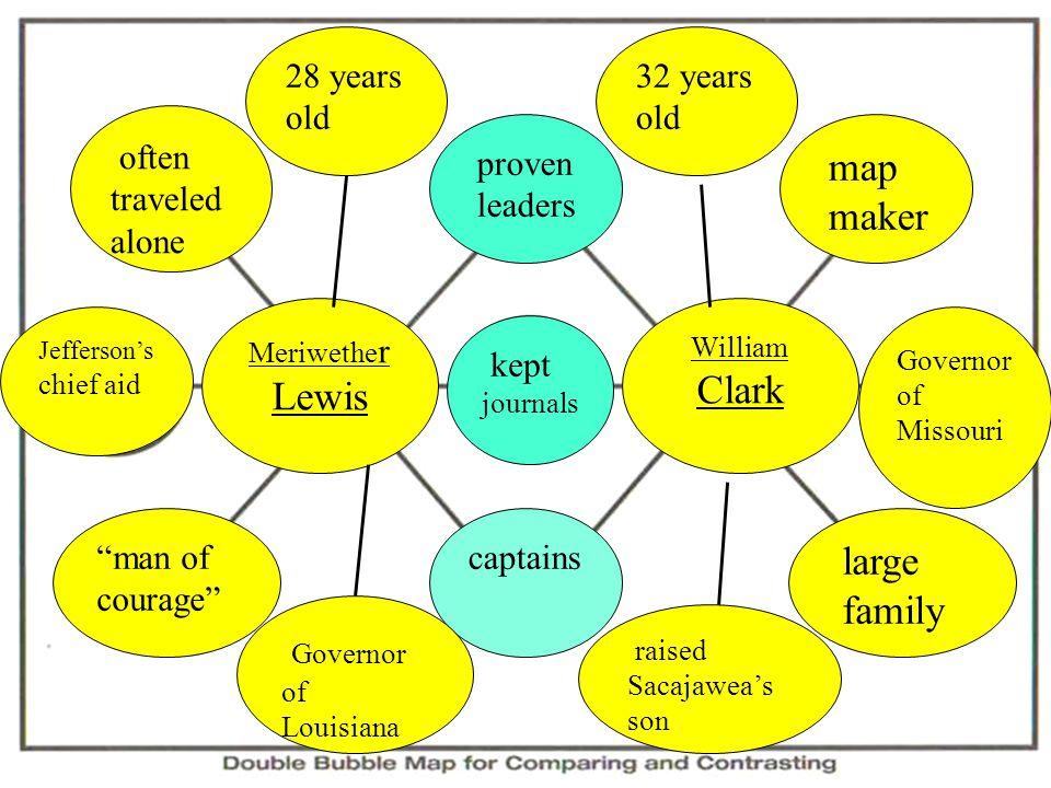 map maker Clark Lewis large family Governor of 28 years old