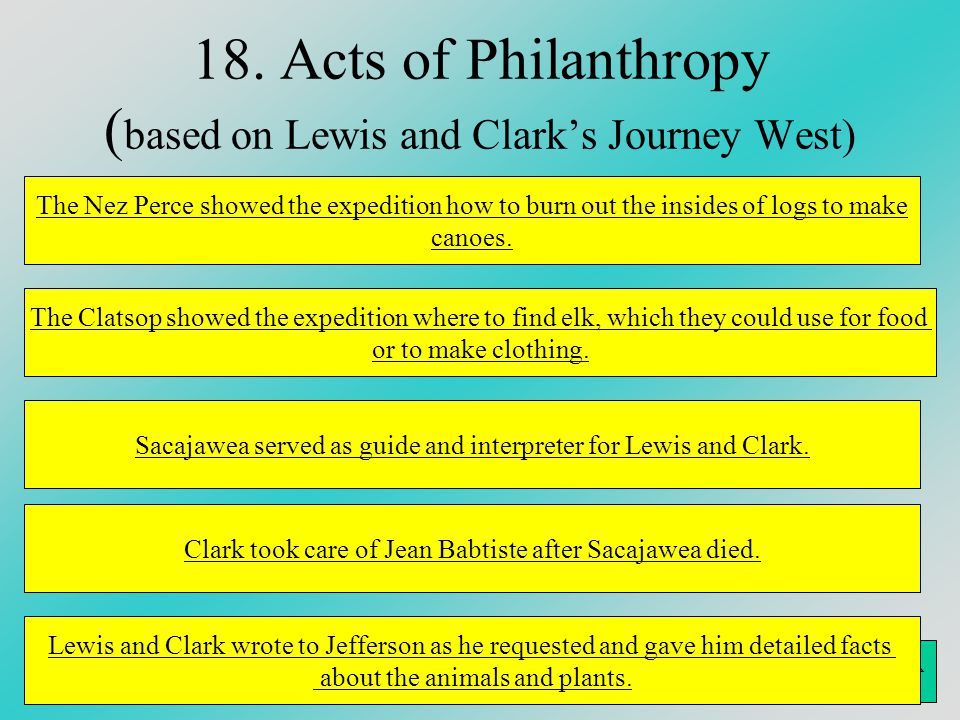 18. Acts of Philanthropy (based on Lewis and Clark's Journey West)