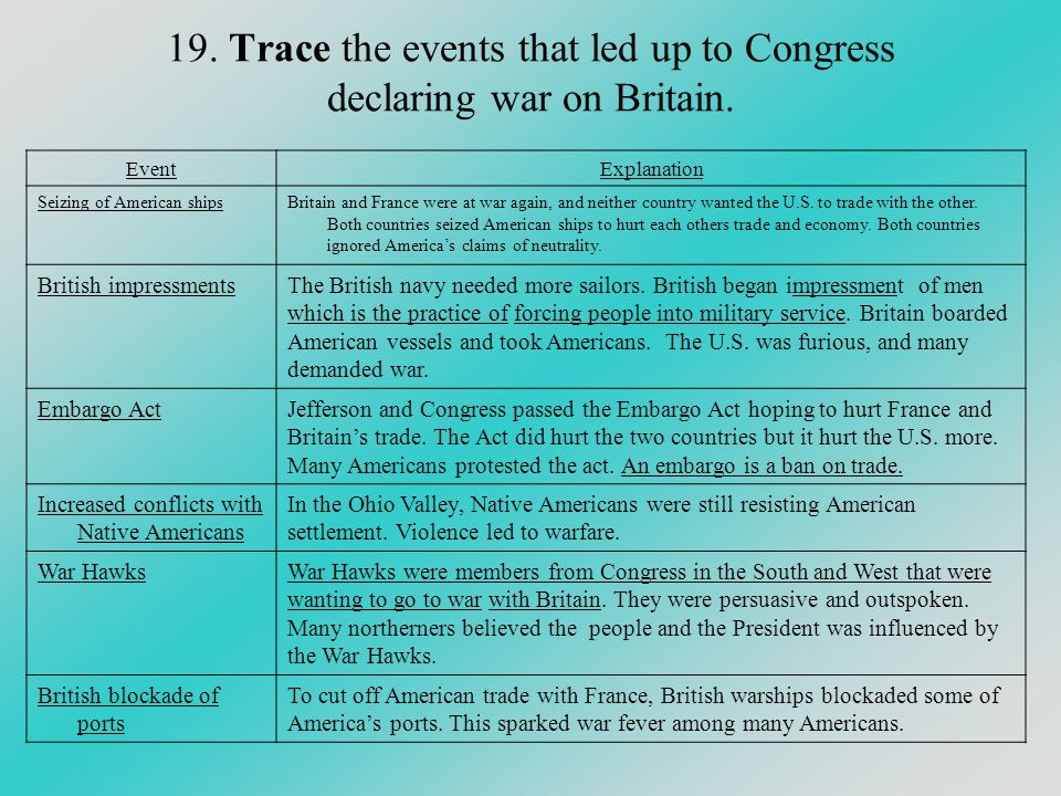19. Trace the events that led up to Congress declaring war on Britain.