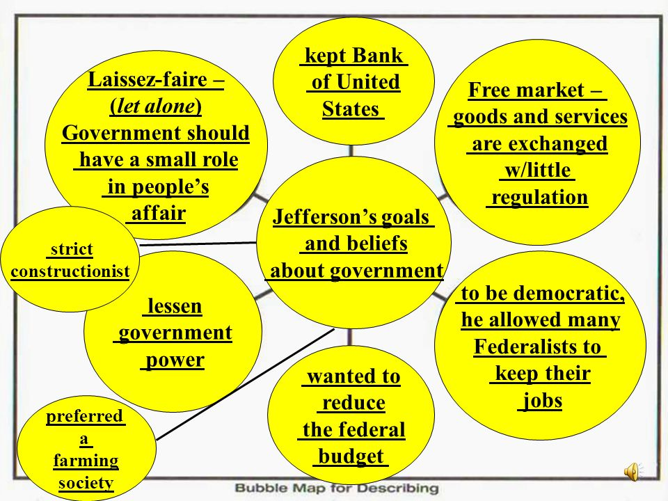 kept Bank of United States Free market – goods and services