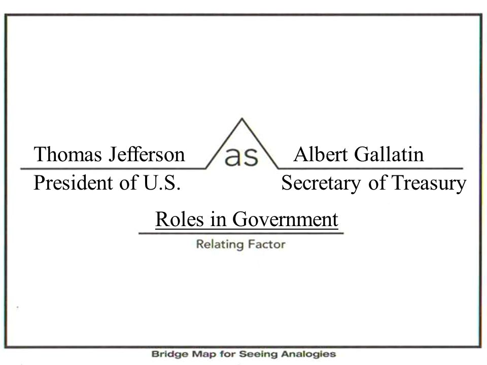 Thomas Jefferson Albert Gallatin President of U.S. Secretary of Treasury Roles in Government