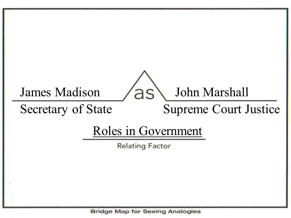 James Madison John Marshall Secretary of State Supreme Court Justice Roles in Government
