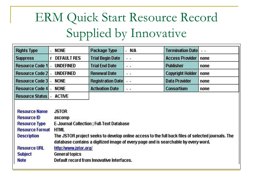 ERM Quick Start Resource Record Supplied by Innovative