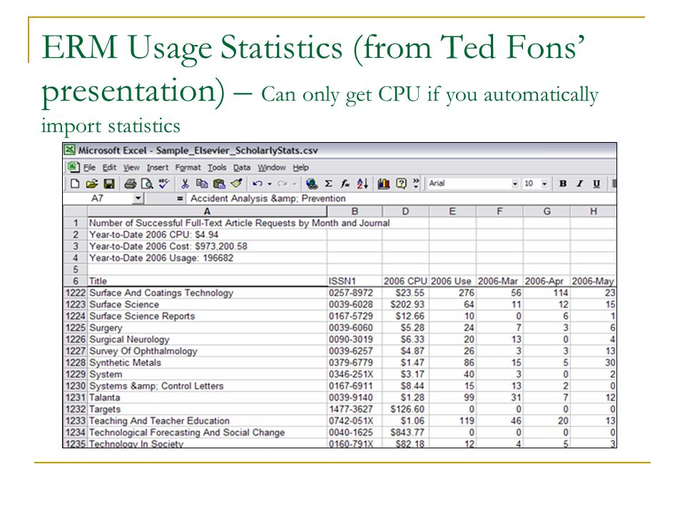 ERM Usage Statistics (from Ted Fons' presentation) – Can only get CPU if you automatically import statistics