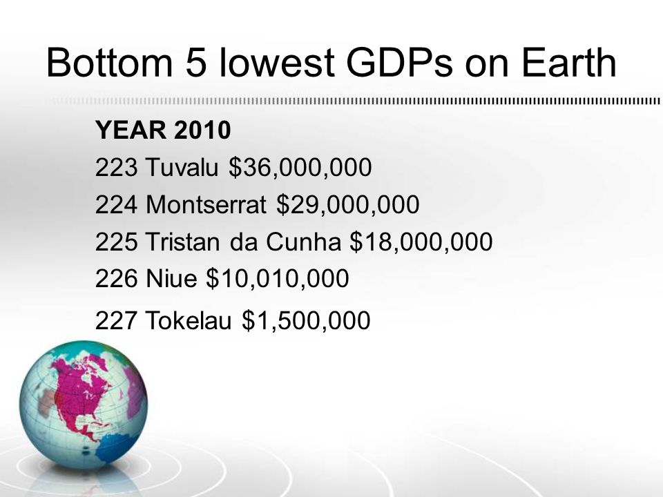Bottom 5 lowest GDPs on Earth