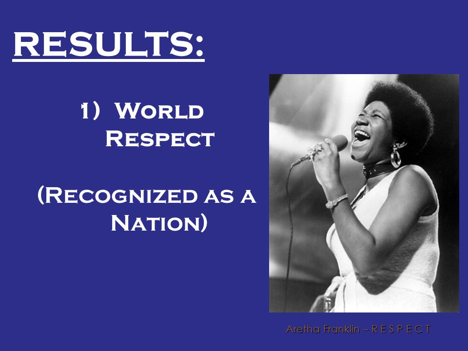 RESULTS: World Respect (Recognized as a Nation)