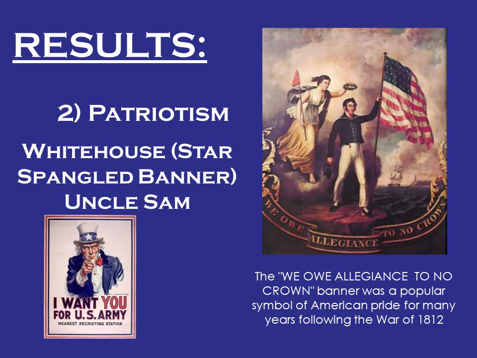 Whitehouse (Star Spangled Banner) Uncle Sam