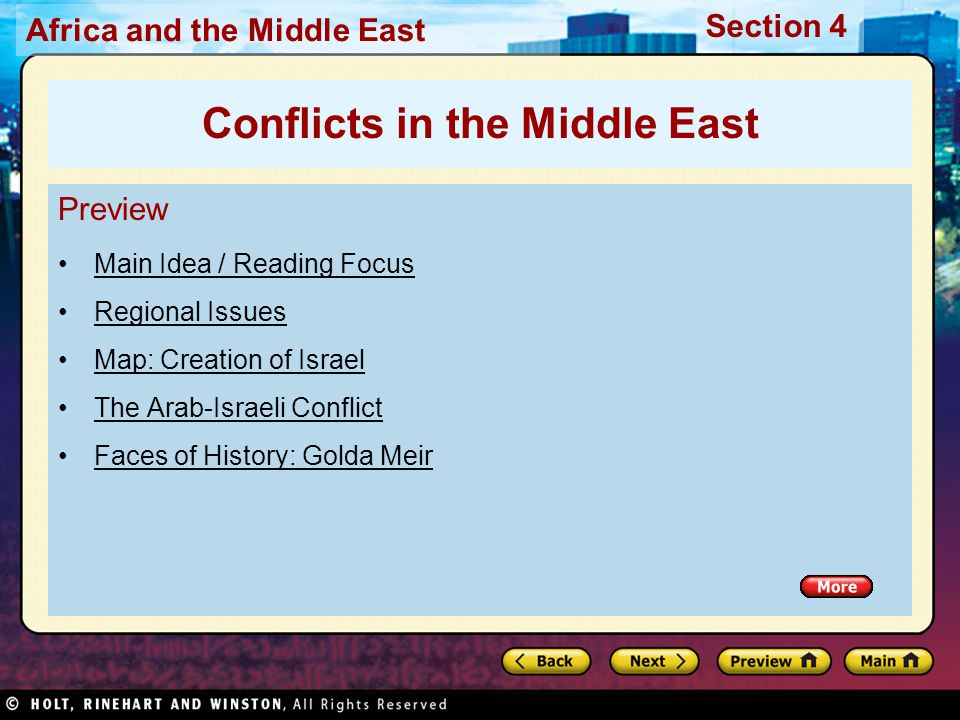Conflicts in the Middle East