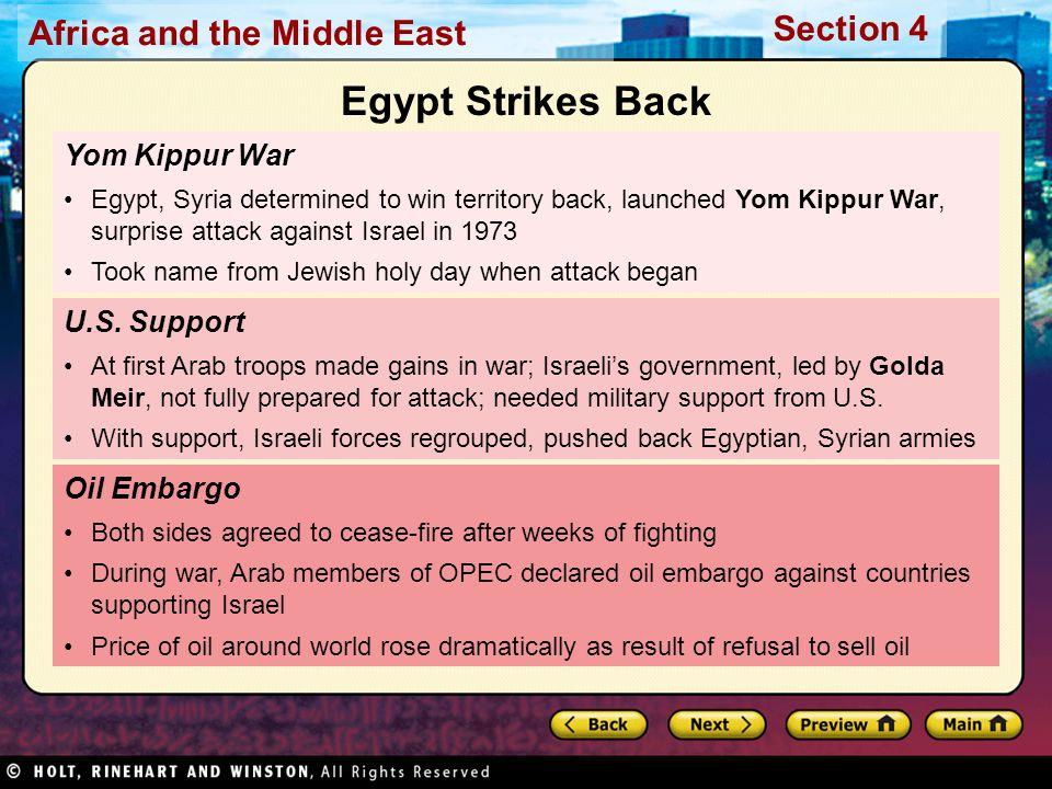 Egypt Strikes Back Yom Kippur War U.S. Support Oil Embargo