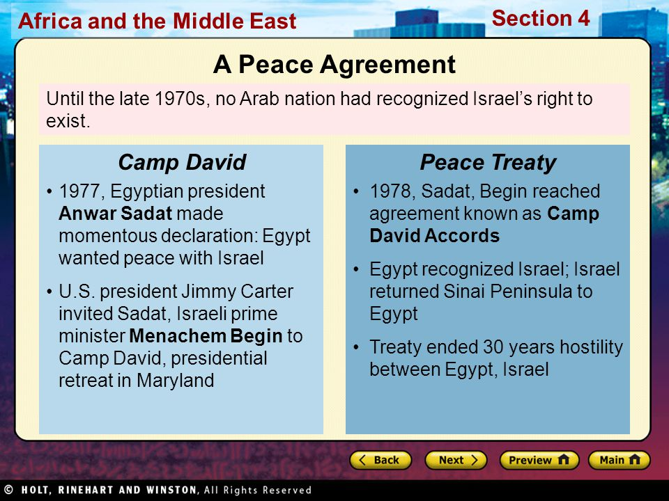 A Peace Agreement Camp David Peace Treaty