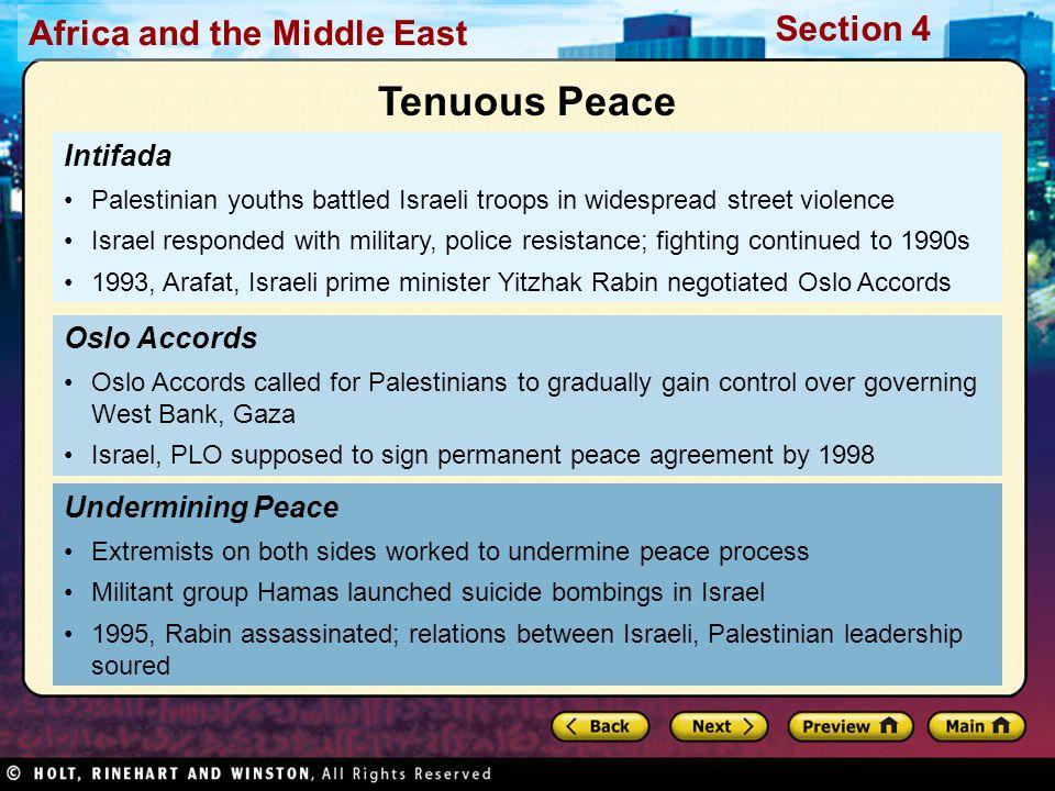 Tenuous Peace Intifada Oslo Accords Undermining Peace