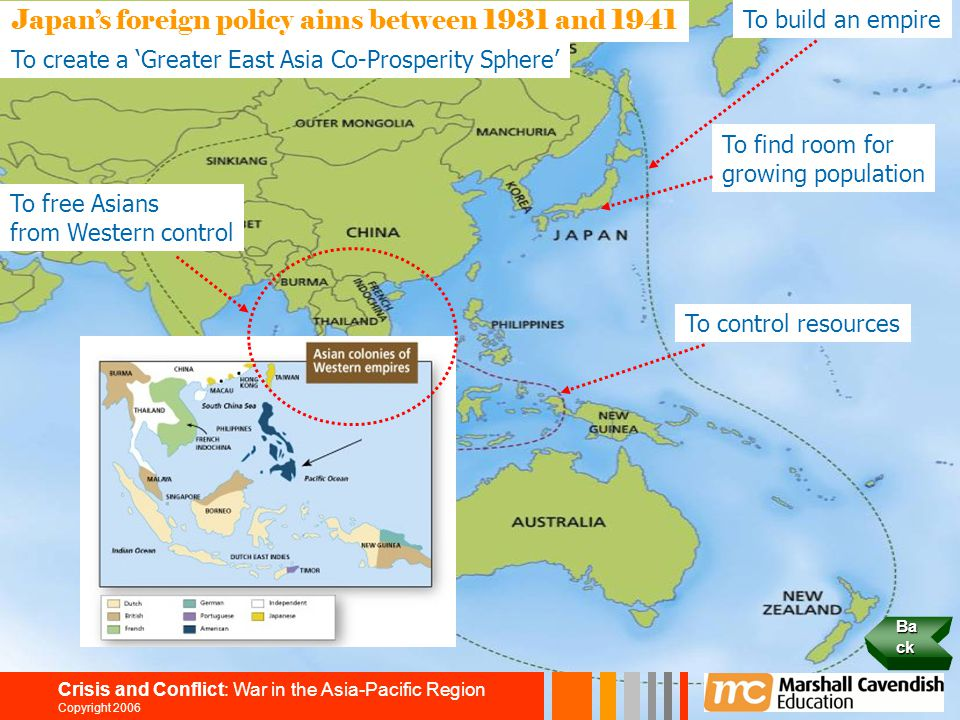 Japan's foreign policy aims between 1931 and 1941