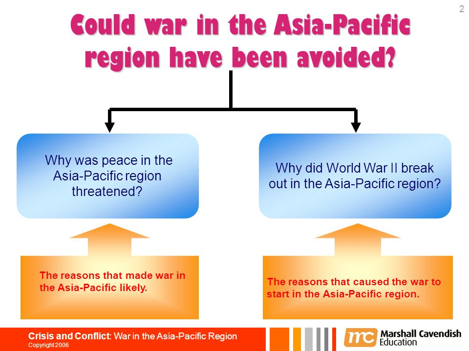 Could war in the Asia-Pacific region have been avoided