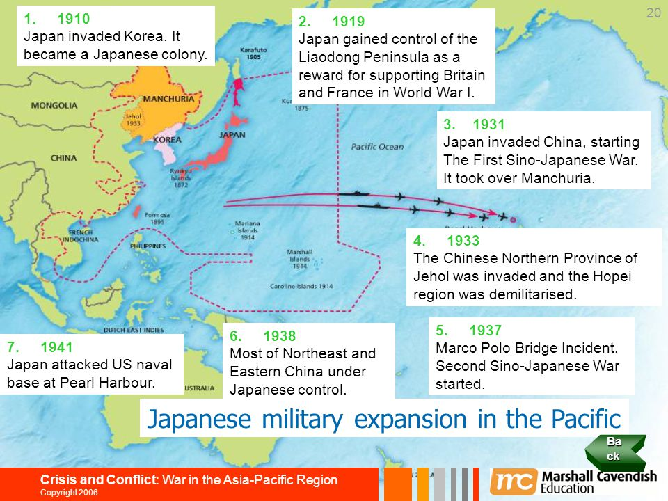 Japanese military expansion in the Pacific