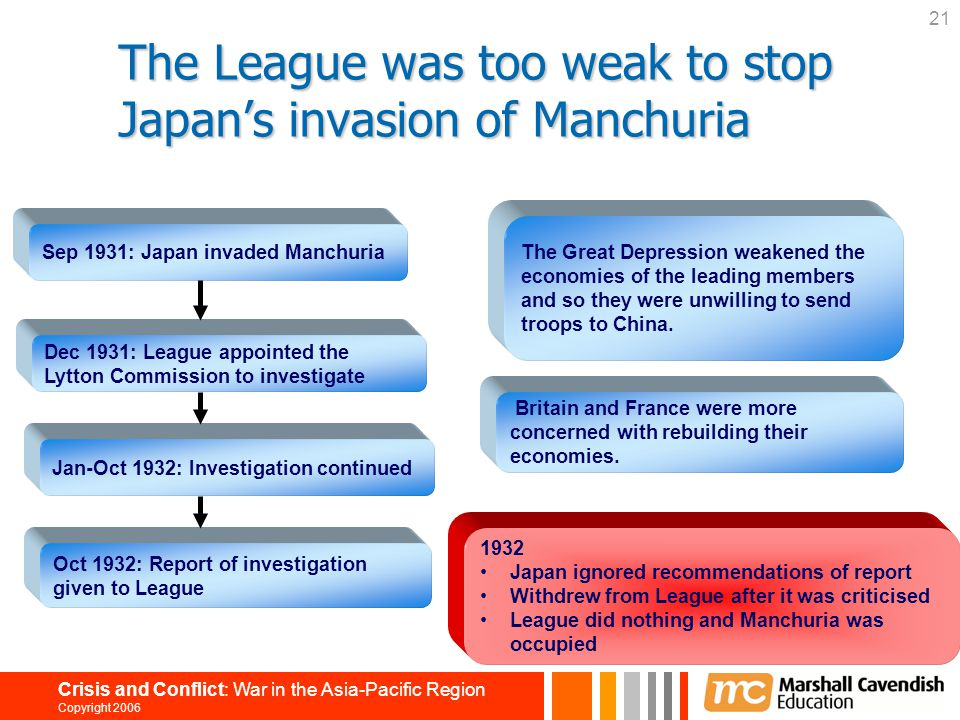 The League was too weak to stop Japan's invasion of Manchuria